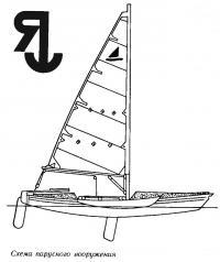 Схема парусного вооружения