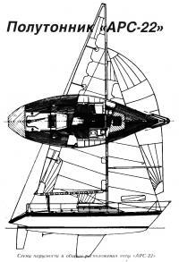 Схема парусности и общего расположения яхты «АРС-22»