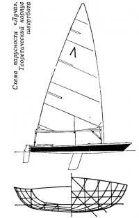 Схема парусности «Луча». Теоретический корпус швертбота