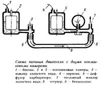 Схема питания двигателя с двумя поплавковыми камерами