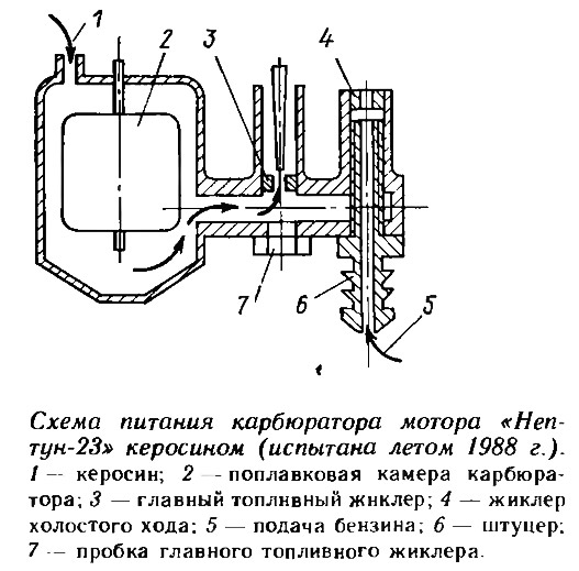 Схема номер 3 на нептун