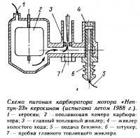 Схема питания карбюратора мотора «Нептун-23» керосином