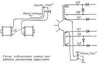 Схема подключения кнопки аварийного выключения зажигания
