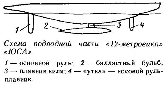 Схема подводной части «12-метровика» «ЮСА»