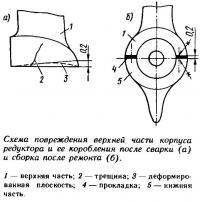 Схема повреждения верхней части корпуса редуктора