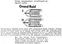 Схема применяемых экспедицией надувных лодок