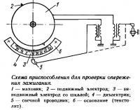 Схема приспособления для проверки опережения зажигания