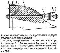 Схема приспособления для установки корпуса дейдвудного подшипника