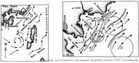 Схема расположения дистанций парусной регаты XXIV Олимпиады