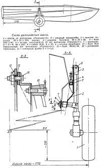 Схема расположения шасси