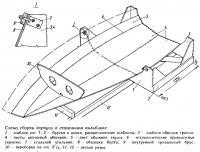 Схема сборки корпуса в стапельном кильблоке