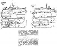 Схема скоростного пассажирского парома и ракетного катера с ВОК