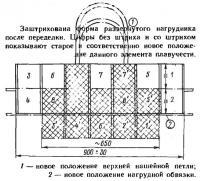 Схема спасательного нагрудника