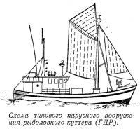 Схема типового парусного вооружения рыболовного куттера