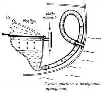 Схема унитаза с воздушной продувкой