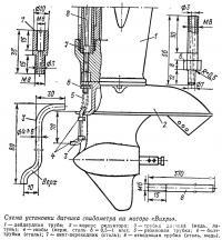 Схема установки датчика спидометра на моторе «Вихрь»