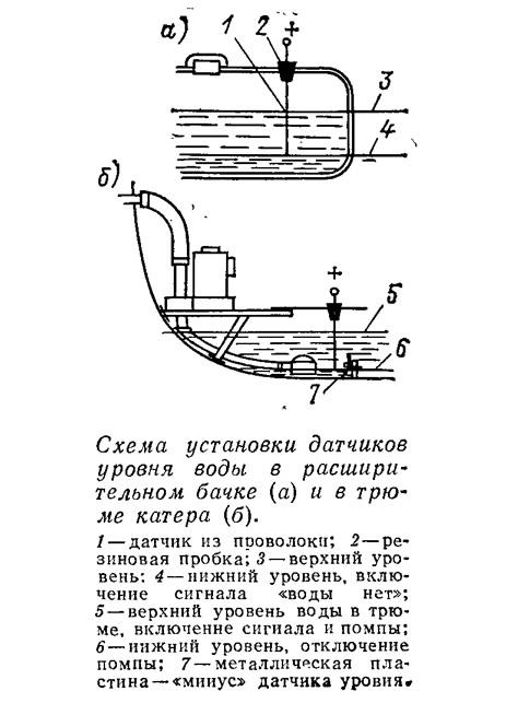 Схема установки датчиков уровня воды