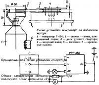 Схема установки генератора на подвесном моторе