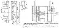 Схема установки приспособления для затяжки стяжного болта