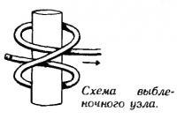 Схема выбленочного узла