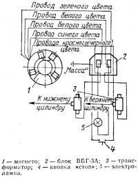 Схема зажигания модернизированного магнето МБ-2