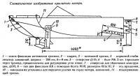 Схематическое изображение крылатого катера