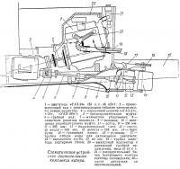 Схематическое устройство движительного комплекса катера