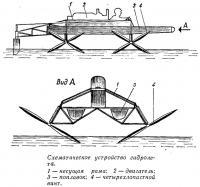 Схематическое устройство гидролета