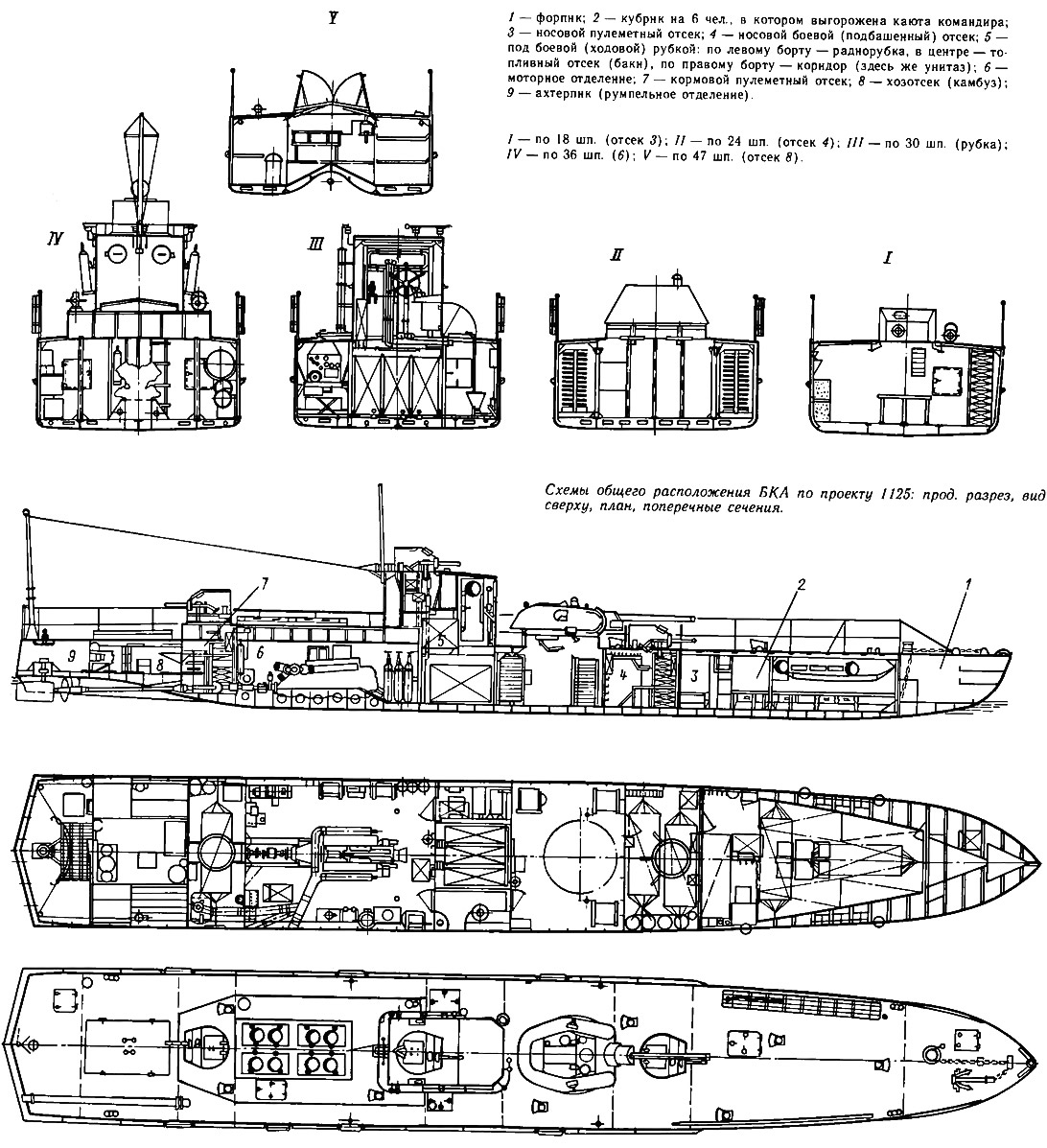 Схемы общего расположения БКА по проекту 1125