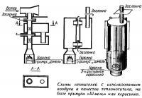 Схемы отопителей с использованием воздуха в качестве теплоносителя