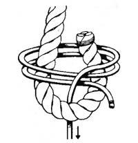 Схемы узлов для привязывания рыболовного крючка