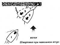 Швартовка при навальном ветре