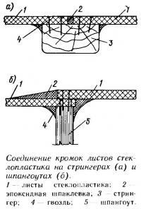 Соединение кромок листов стеклопластика на стрингерах и шпангоутах