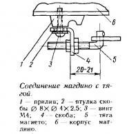 Соединение магдино с тягой