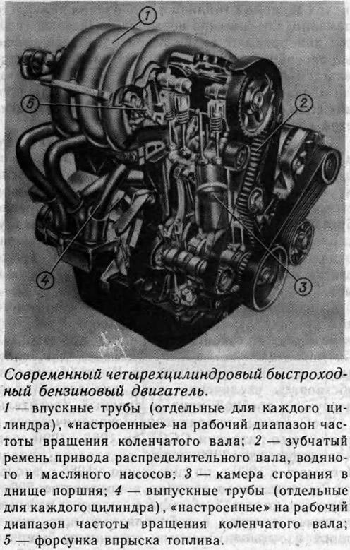 Современный четырехцилиндровый быстроходный бензиновый двигатель