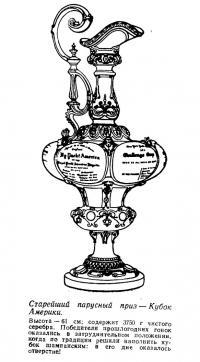 Старейший парусный приз — Кубок Америки
