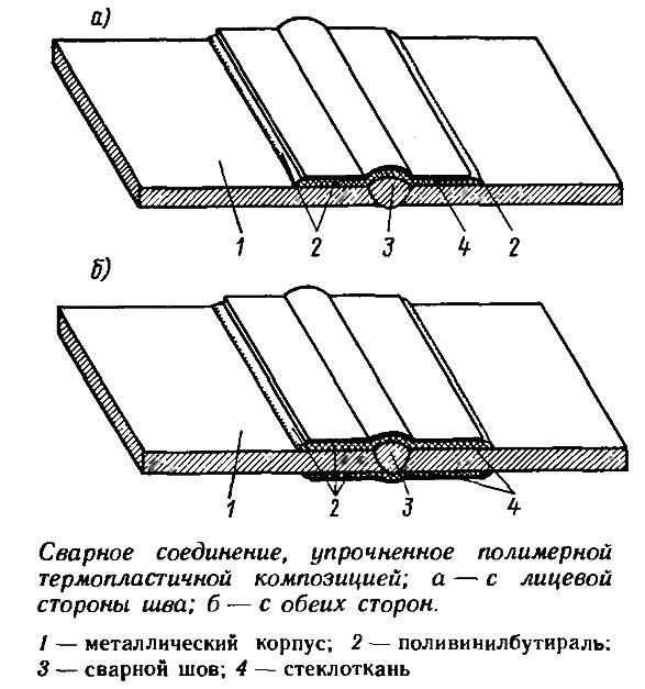 Сварное соединение, упрочненное полимерной термопластичной композицией