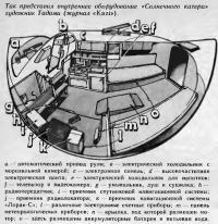 Так представил внутреннее оборудование «Солнечного катера» художник Тадами