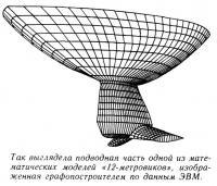 Так выглядела подводная часть одной из математических моделей «12-метровиков»