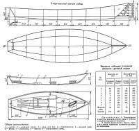 Теоретический чертеж и общее расположение лодки