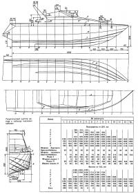 Теоретический чертеж катера и таблица плазовых ординат