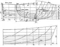 Теоретический чертеж корпуса «Пеллы-фиорд»
