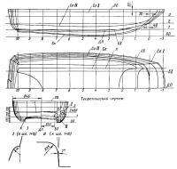 Теоретический чертеж «Онеги-2»