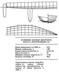 Теоретический чертеж швертбота «Кросс-1» класса «Интернэйшнл-14»