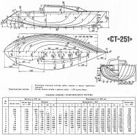 Теоретический чертеж яхты «СТ-251»