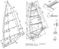 Теоретический и конструктивный чертежи паруса