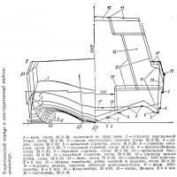 Теоретический корпус и конструктивный мидель-шпангоут