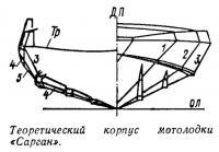 Теоретический корпус мотолодки «Сарган»