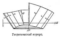 Теоретический корпус