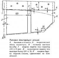 Типовая конструкция лекала